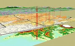 GIS Integration